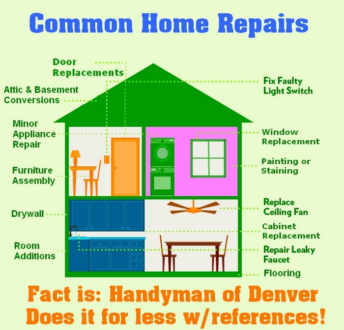 common home repairs prepossessing cost of 17 common home